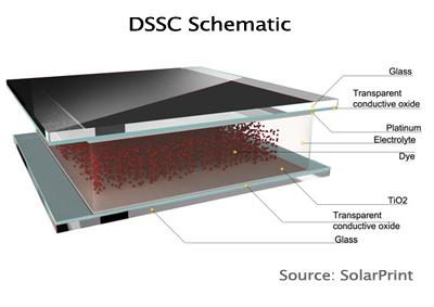 Torrey Hills Conveyor Belt Furnace Specification Sheets